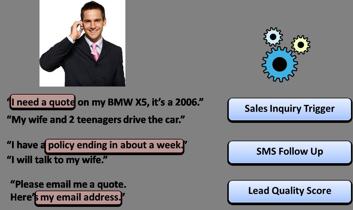 call-analytics-software