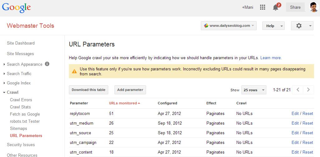 Google_URL_Parameters